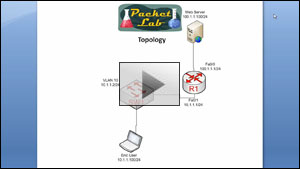 Cisco IOS Embedded Packet Capture (EPC)